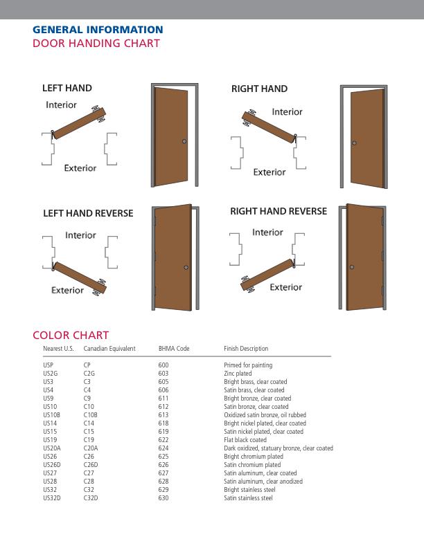 commercial door repair, sales & service american door company pinellas & hillsborough county tampa florida